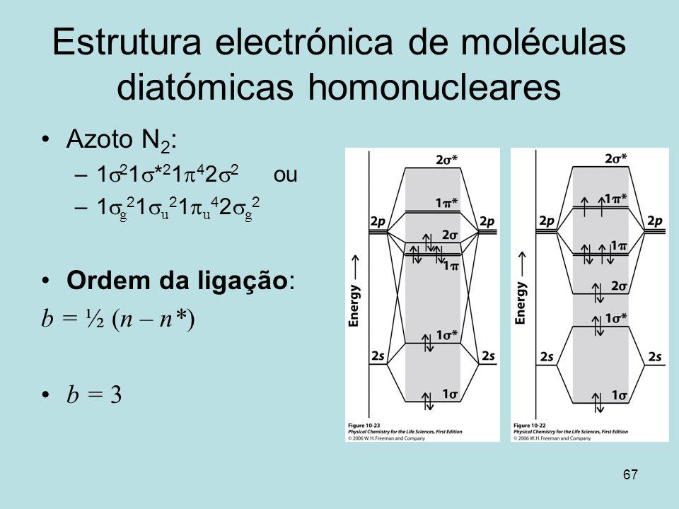 Estrutura electrónica de moléculas diatómicas homonucleares