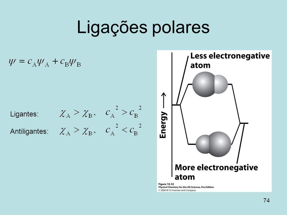 Ligações polares Ligantes: Antiligantes: