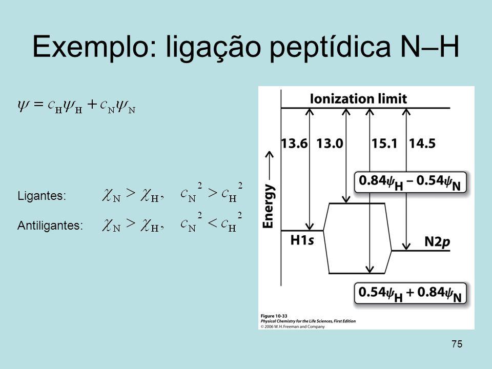 Exemplo: ligação peptídica N–H