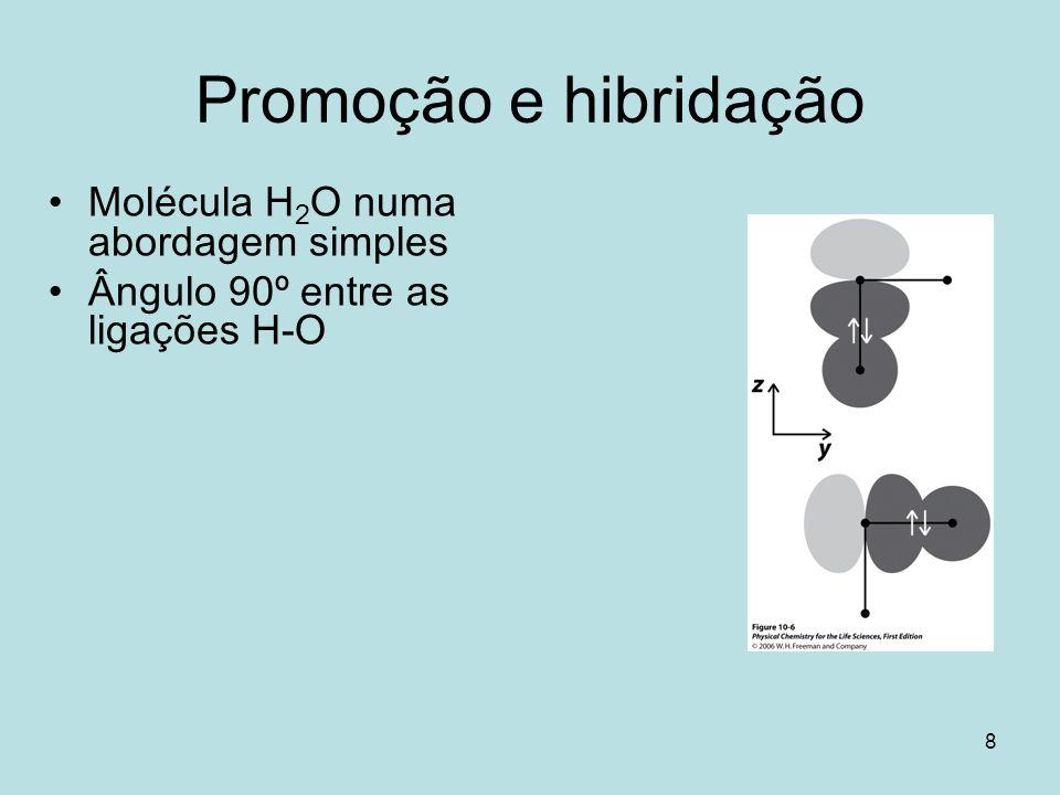 Promoção e hibridação Molécula H2O numa abordagem simples