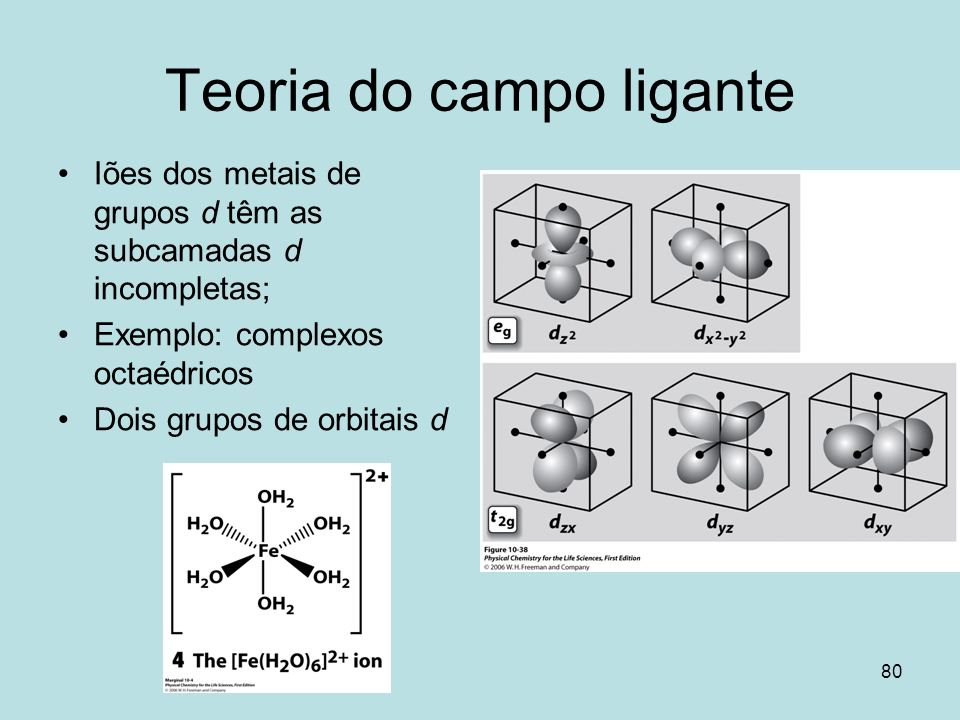 Teoria do campo ligante