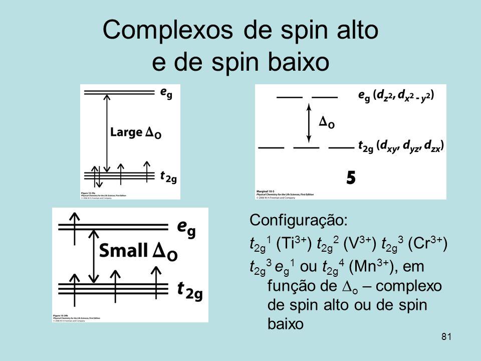 Complexos de spin alto e de spin baixo