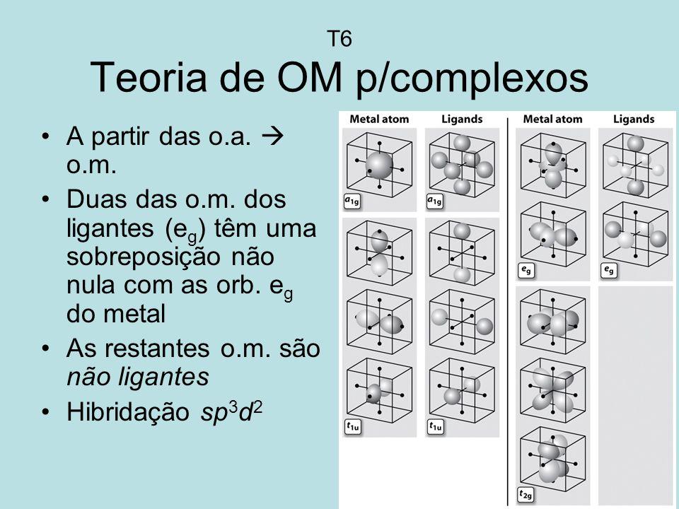 T6 Teoria de OM p/complexos