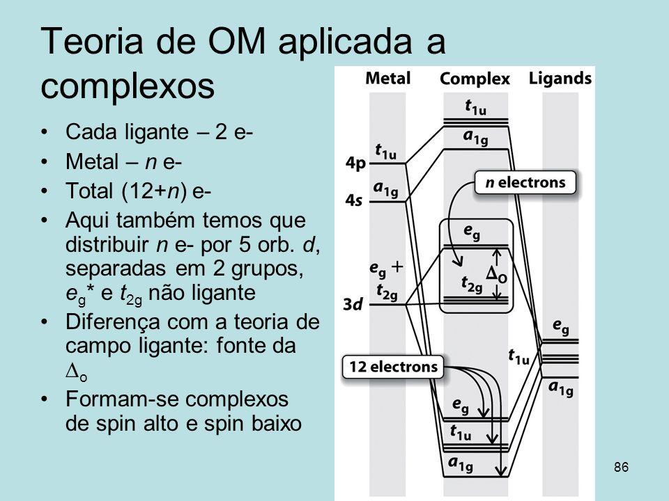 Teoria de OM aplicada a complexos