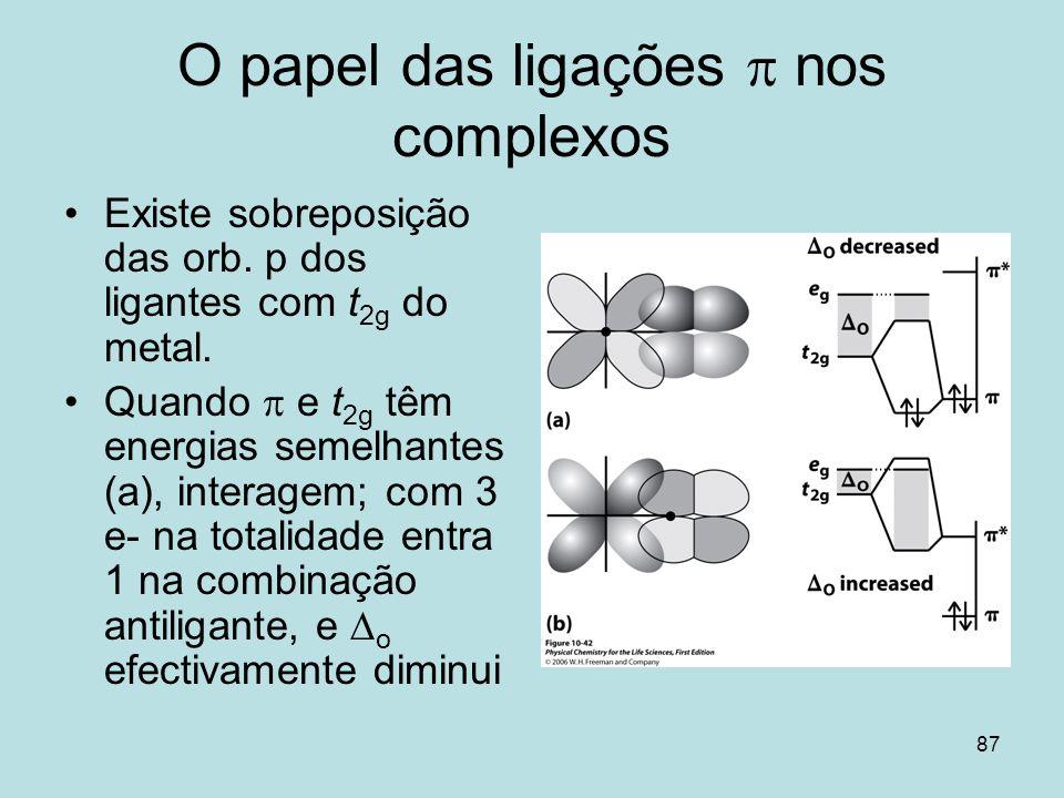 O papel das ligações p nos complexos
