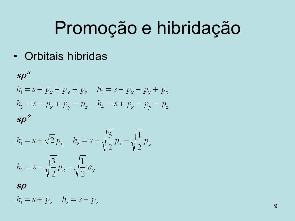Promoção e hibridação Orbitais híbridas