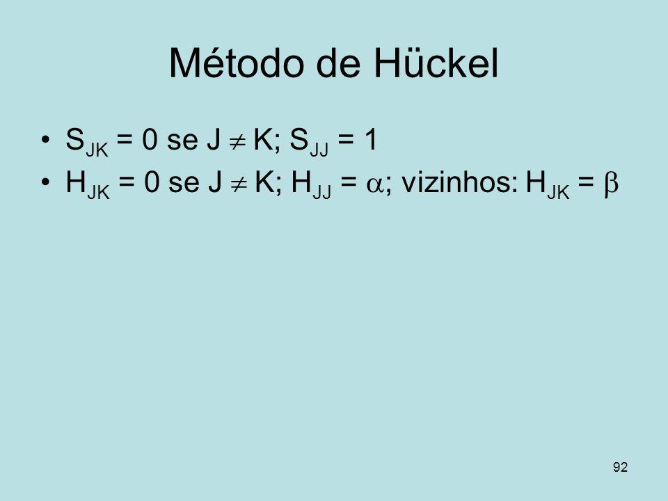 Método de Hückel SJK = 0 se J K; SJJ = 1