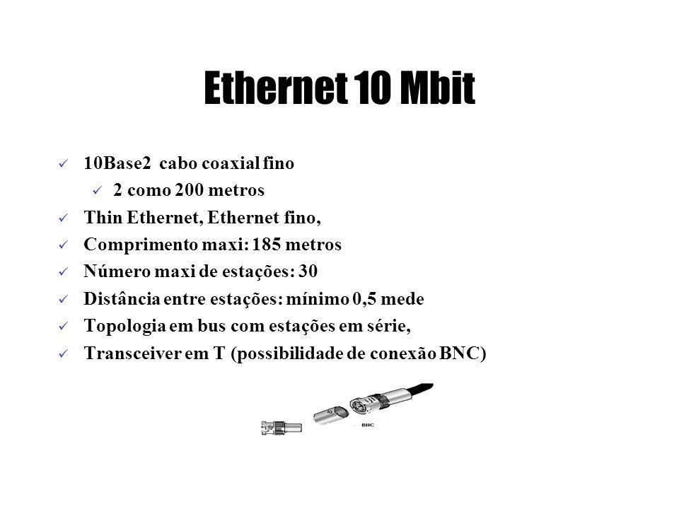 Ethernet 10 Mbit 10Base2 cabo coaxial fino 2 como 200 metros