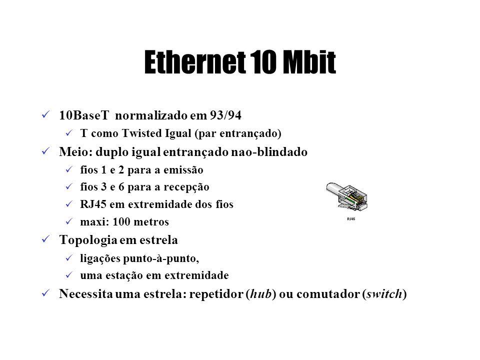 Ethernet 10 Mbit 10BaseT normalizado em 93/94
