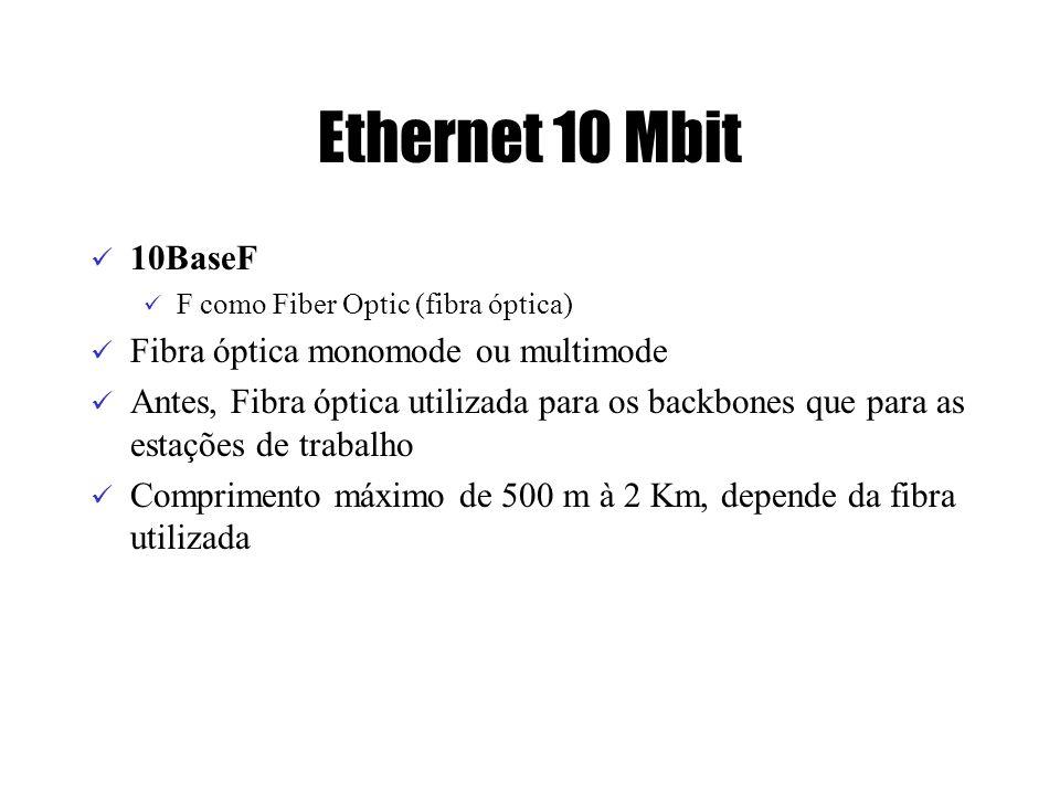Ethernet 10 Mbit 10BaseF Fibra óptica monomode ou multimode