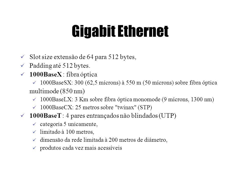 Gigabit Ethernet Slot size extensão de 64 para 512 bytes,