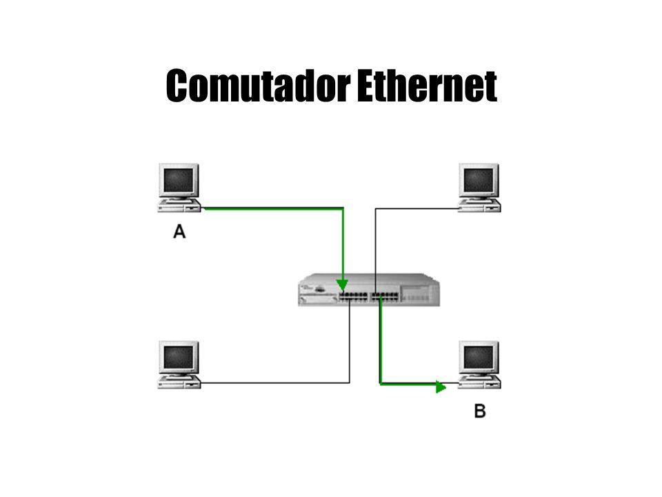 Comutador Ethernet
