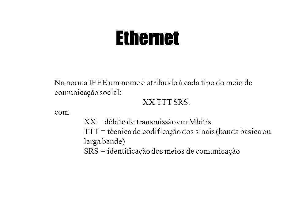 Ethernet Na norma IEEE um nome é atribuído à cada tipo do meio de comunicação social: XX TTT SRS.