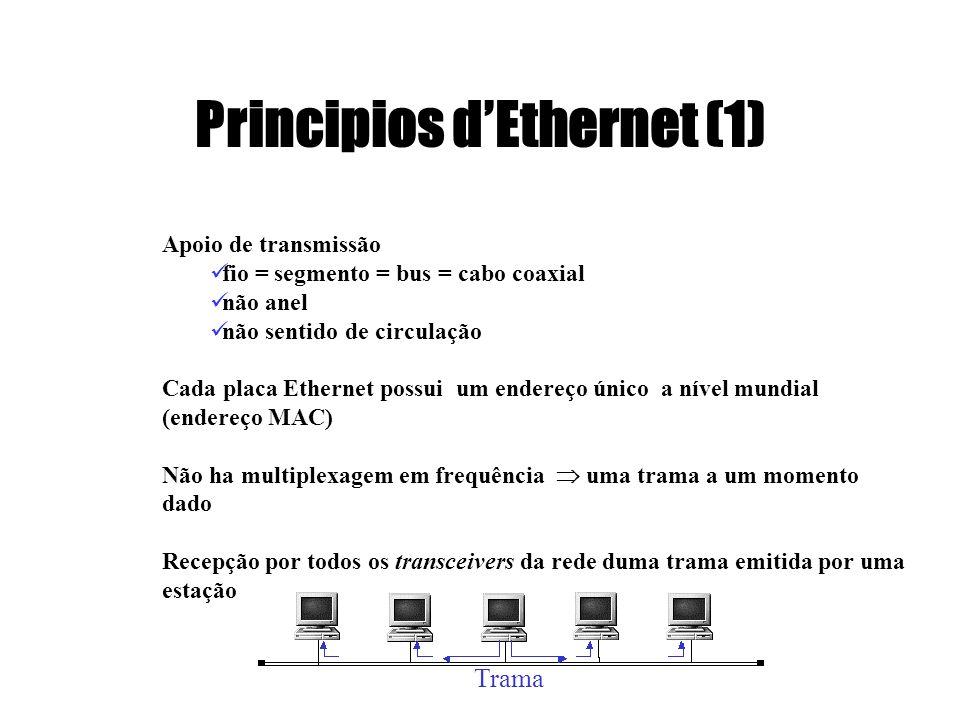 Principios d'Ethernet (1)