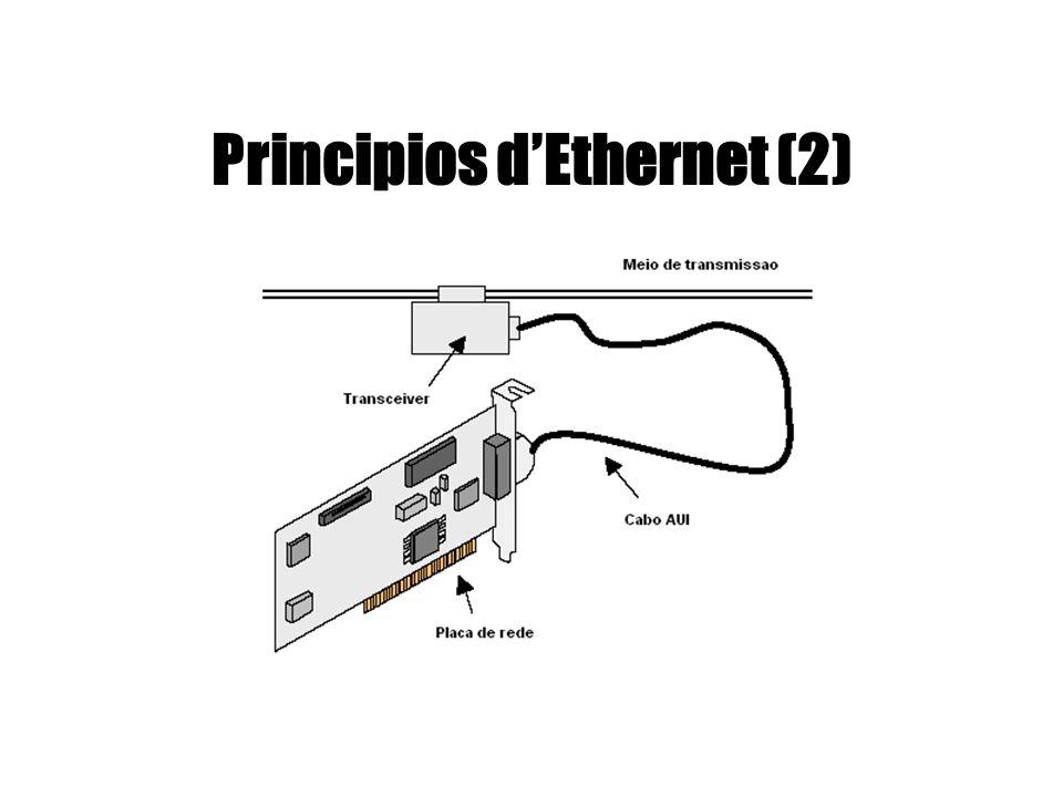 Principios d'Ethernet (2)
