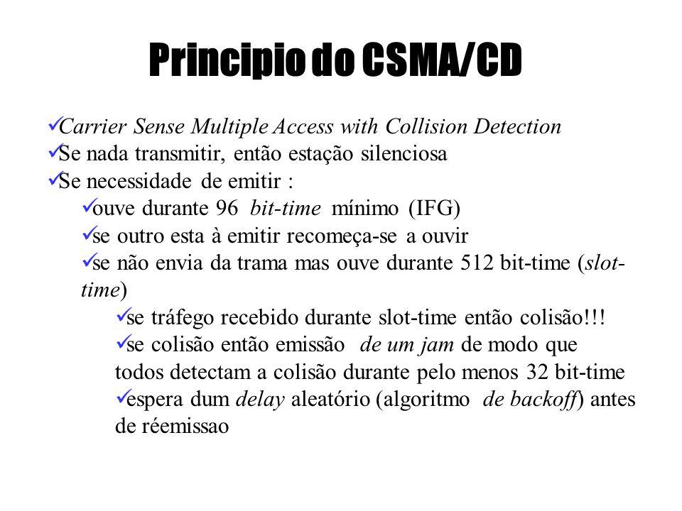 Principio do CSMA/CDCarrier Sense Multiple Access with Collision Detection. Se nada transmitir, então estação silenciosa.