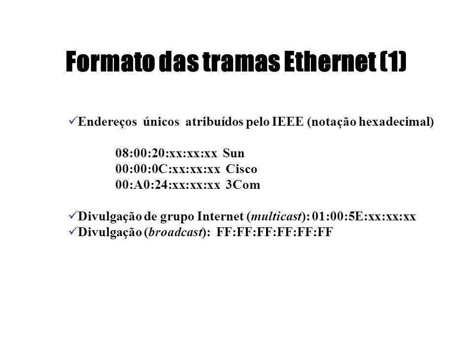Formato das tramas Ethernet (1)