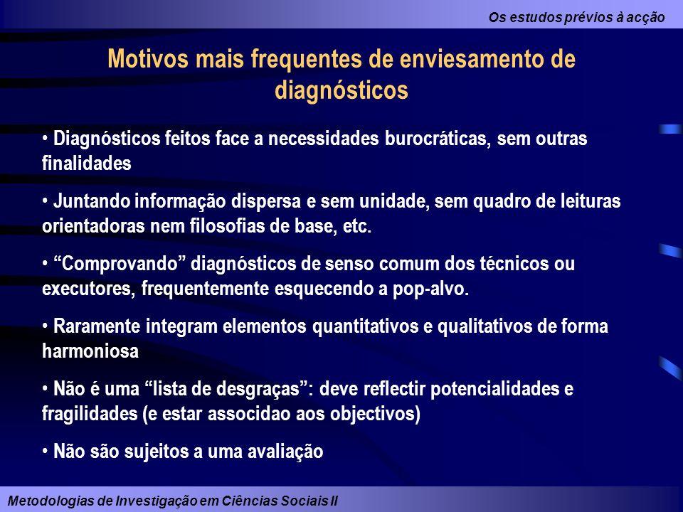 Motivos mais frequentes de enviesamento de diagnósticos