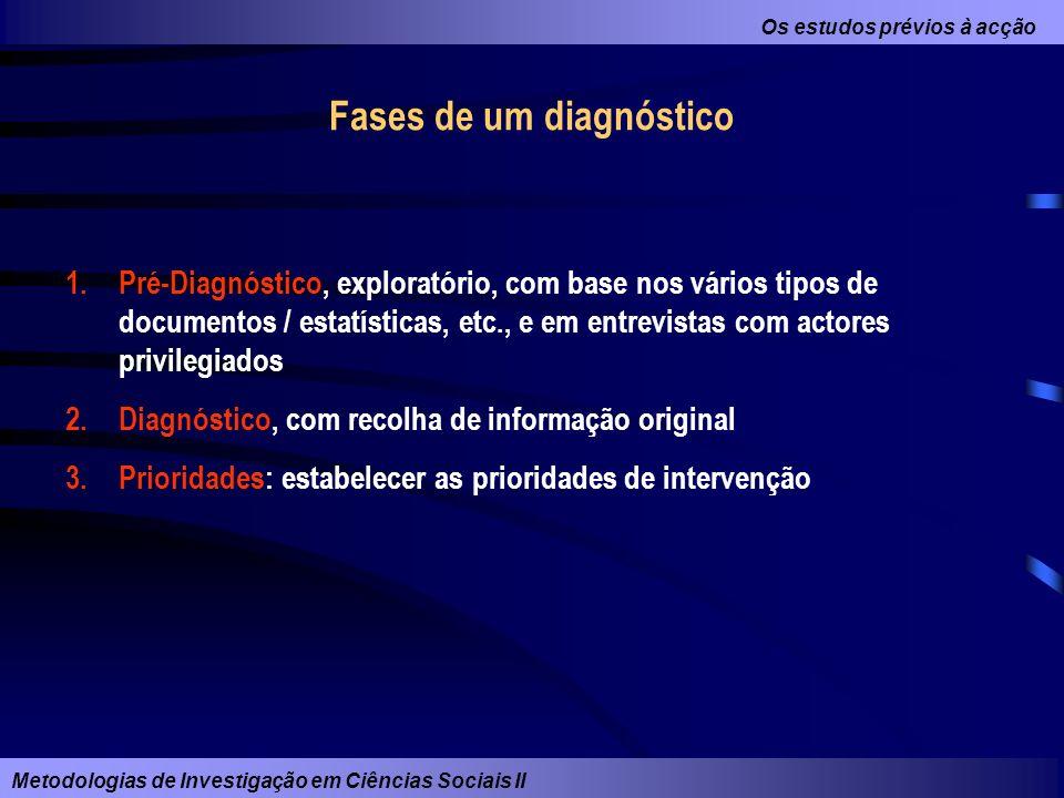 Fases de um diagnóstico