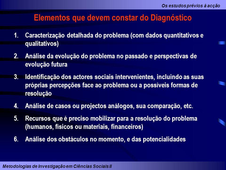 Elementos que devem constar do Diagnóstico