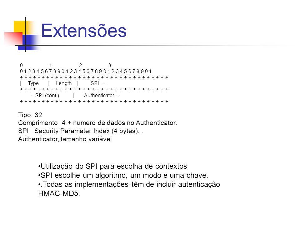 Extensões Utilização do SPI para escolha de contextos