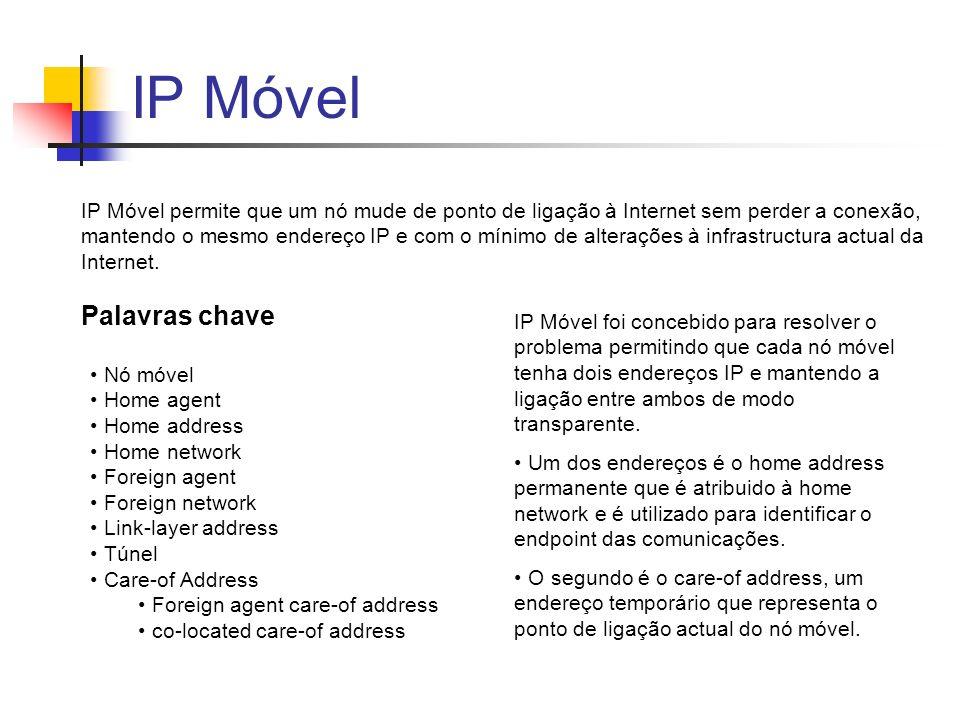 IP Móvel Palavras chave
