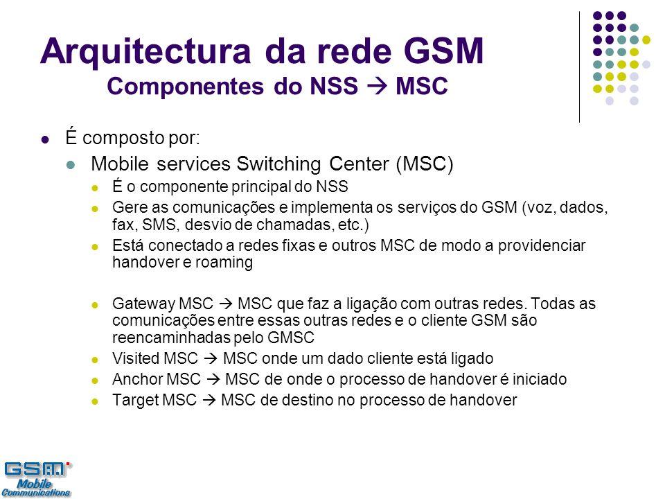 Arquitectura da rede GSM Componentes do NSS  MSC