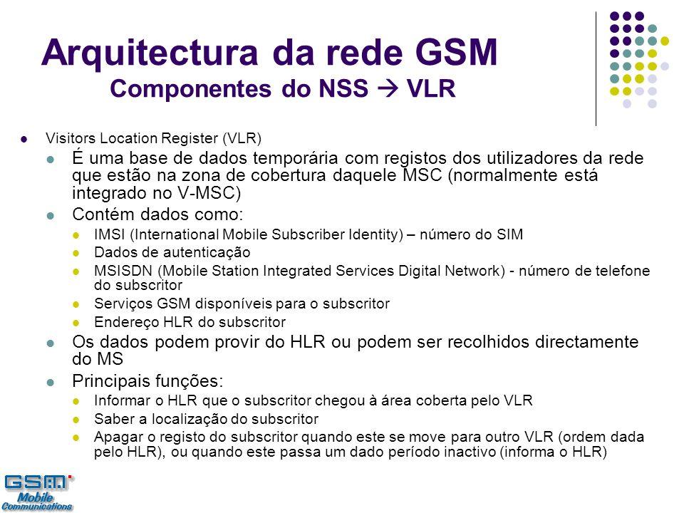 Arquitectura da rede GSM Componentes do NSS  VLR
