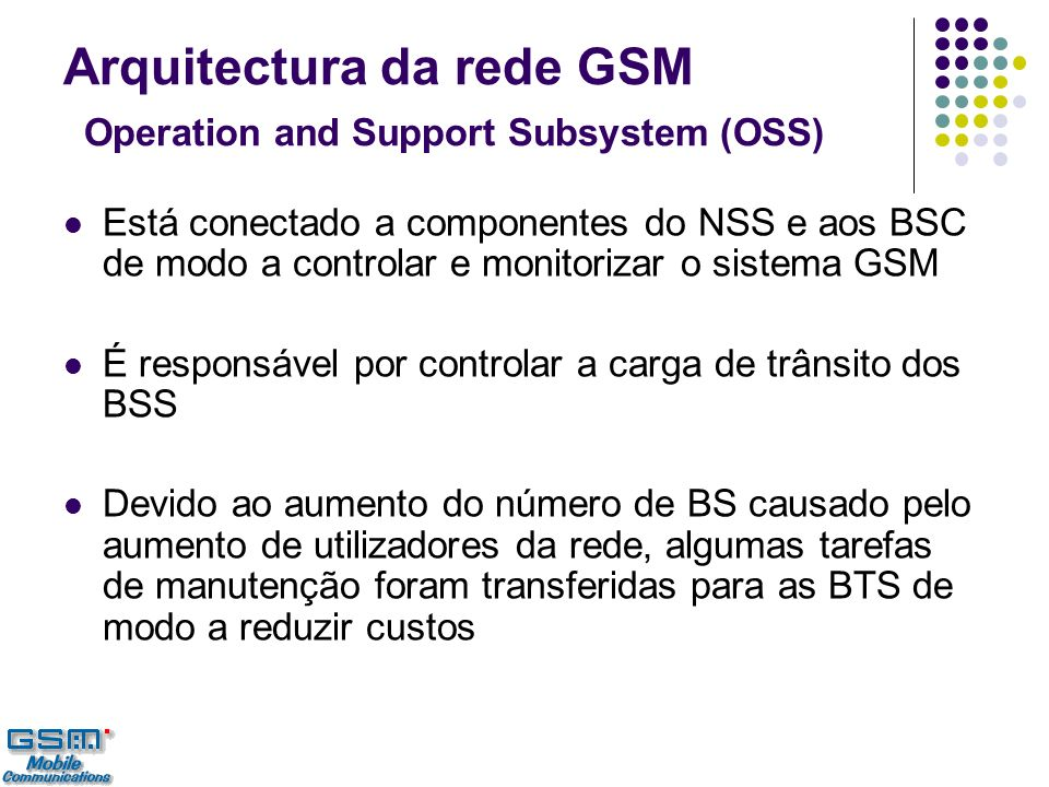 Arquitectura da rede GSM Operation and Support Subsystem (OSS)