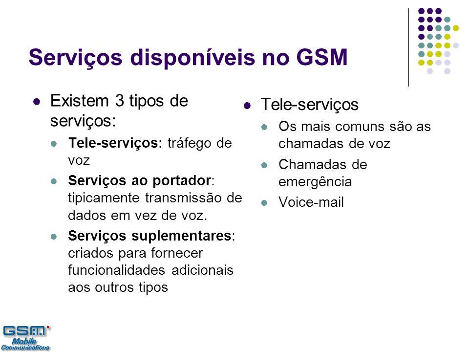 Serviços disponíveis no GSM