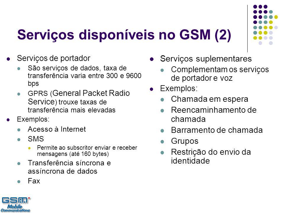 Serviços disponíveis no GSM (2)