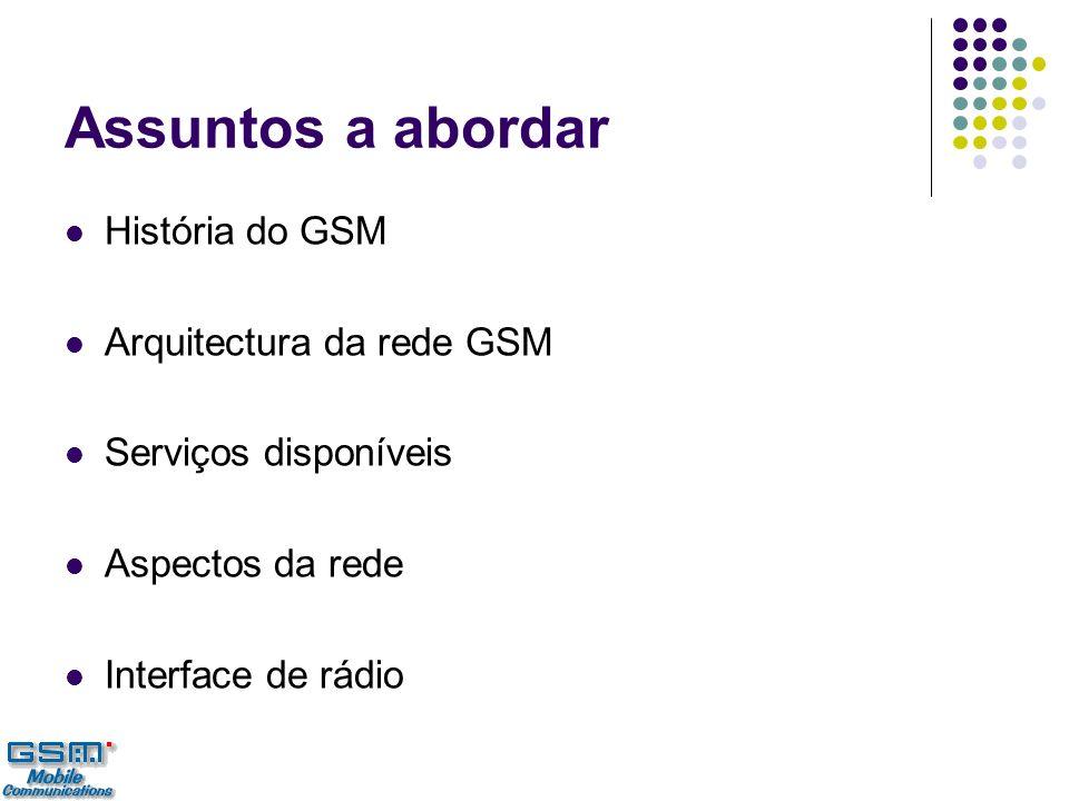 Assuntos a abordar História do GSM Arquitectura da rede GSM