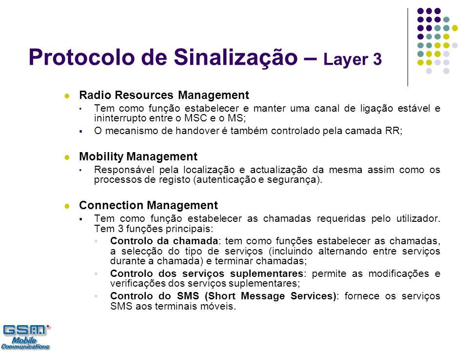 Protocolo de Sinalização – Layer 3