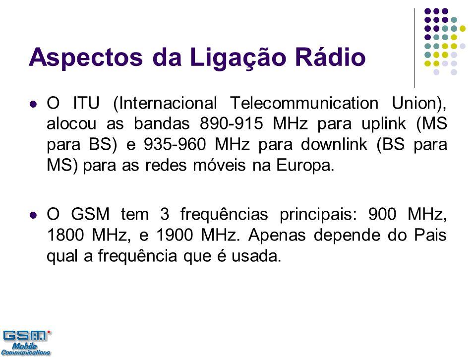 Aspectos da Ligação Rádio