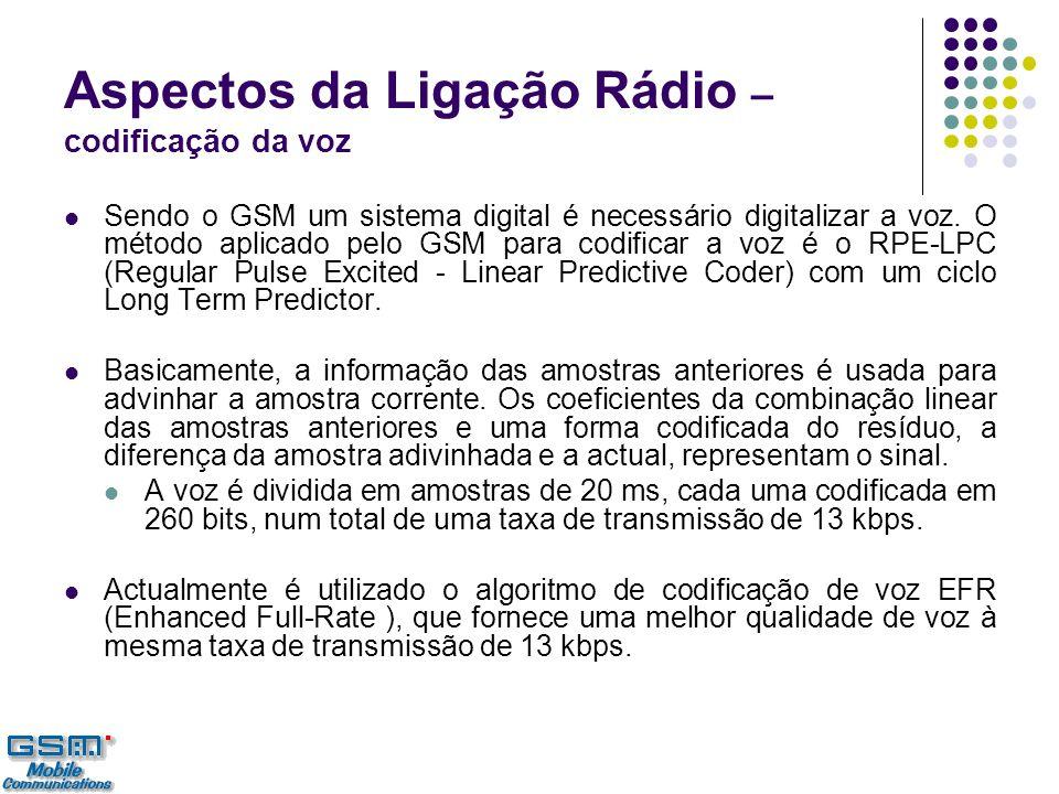 Aspectos da Ligação Rádio – codificação da voz