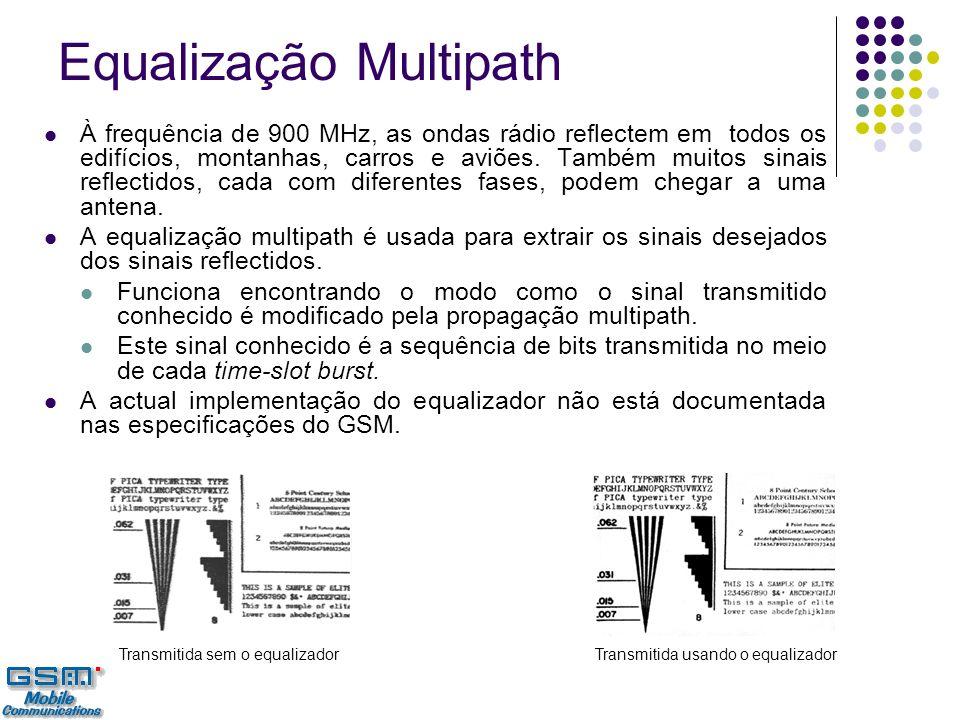 Equalização Multipath