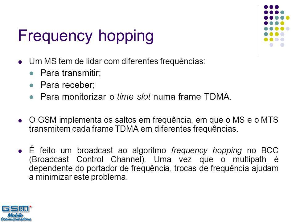 Frequency hopping Para transmitir; Para receber;