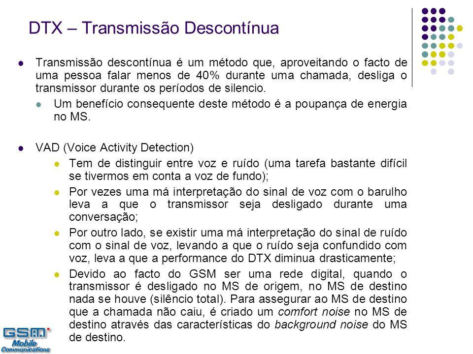DTX – Transmissão Descontínua