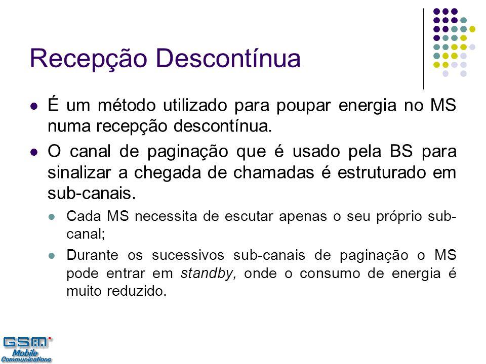 Recepção Descontínua É um método utilizado para poupar energia no MS numa recepção descontínua.