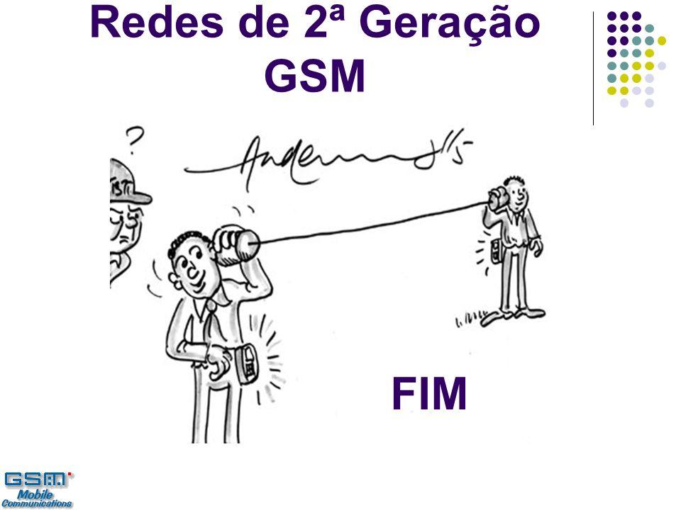 Redes de 2ª Geração GSM FIM