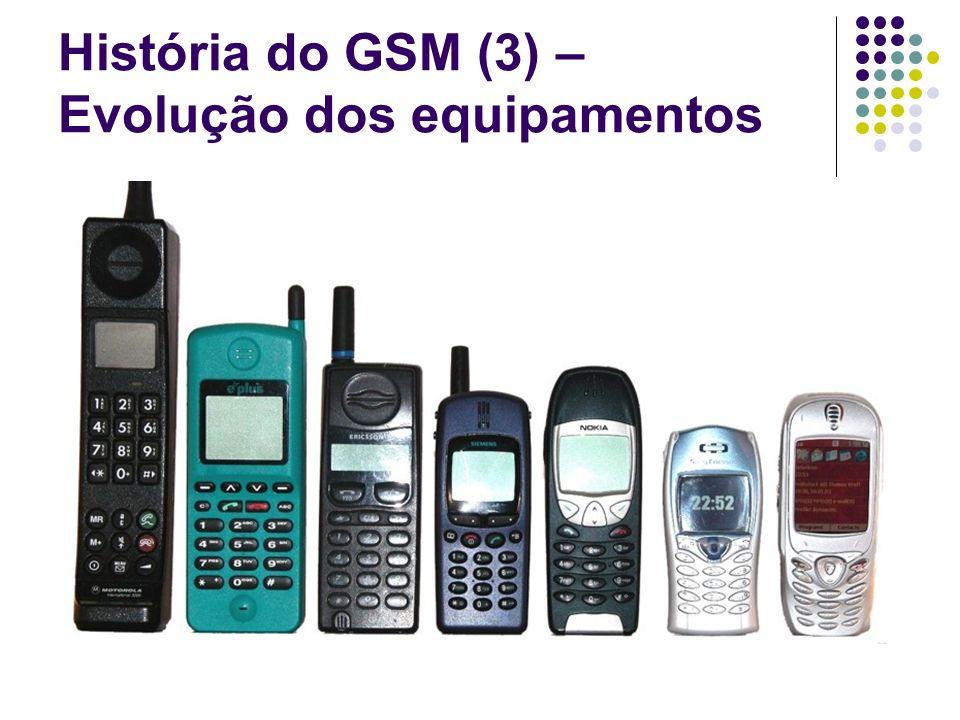 História do GSM (3) – Evolução dos equipamentos
