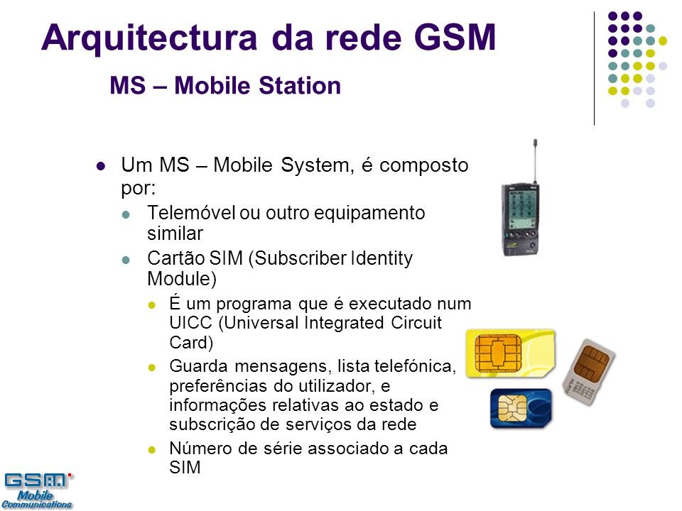 Arquitectura da rede GSM MS – Mobile Station