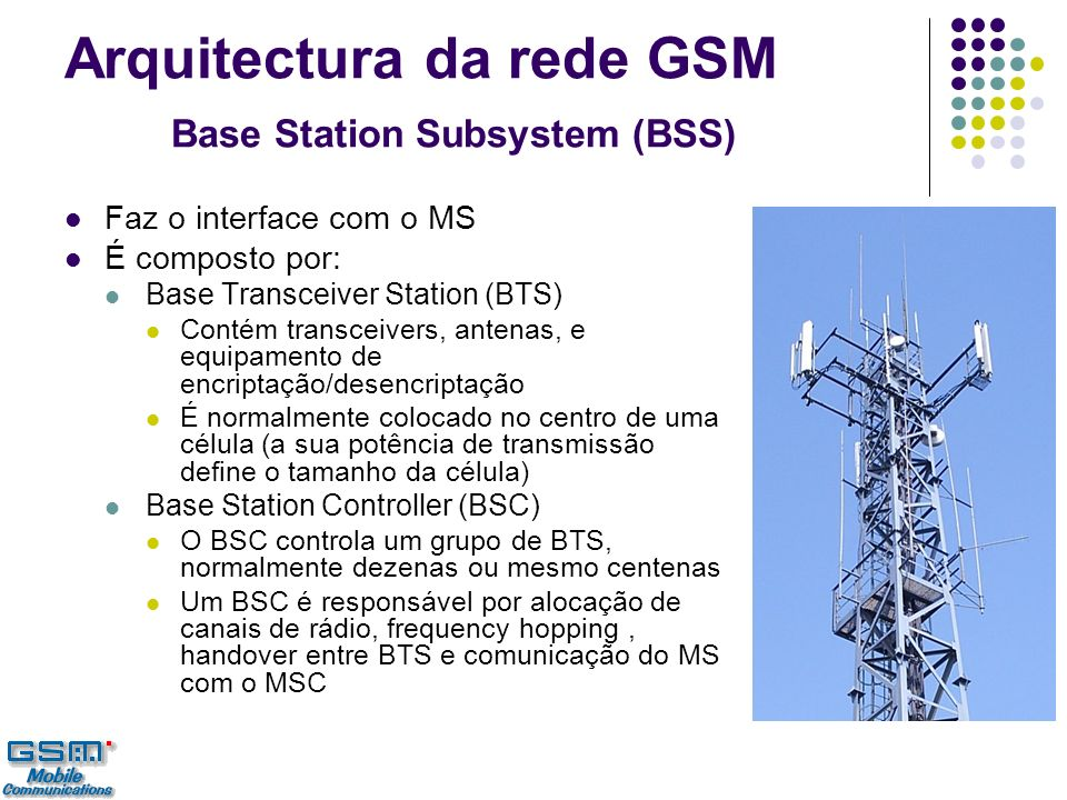 Arquitectura da rede GSM Base Station Subsystem (BSS)