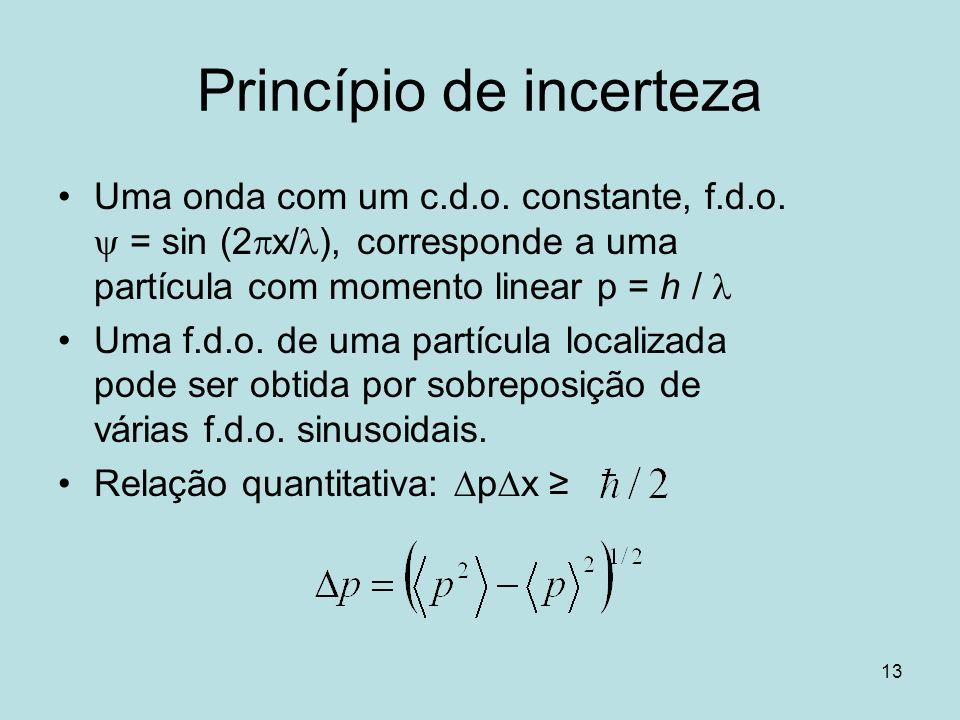 Princípio de incerteza