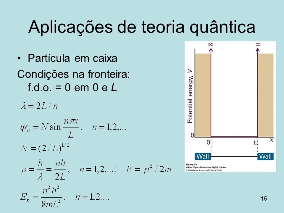 Aplicações de teoria quântica