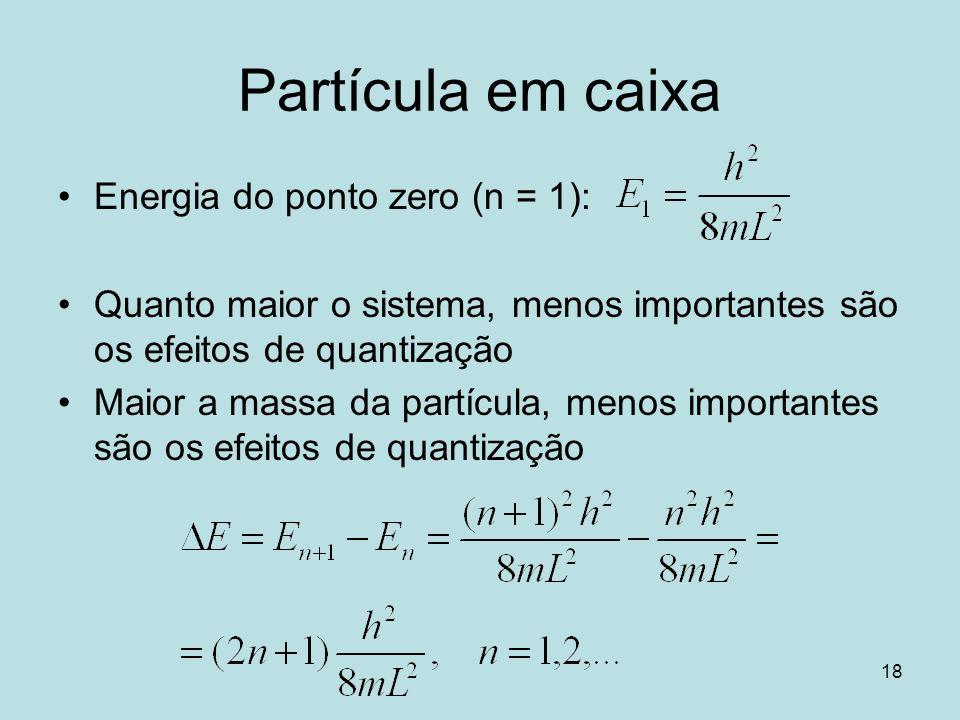 Partícula em caixa Energia do ponto zero (n = 1):