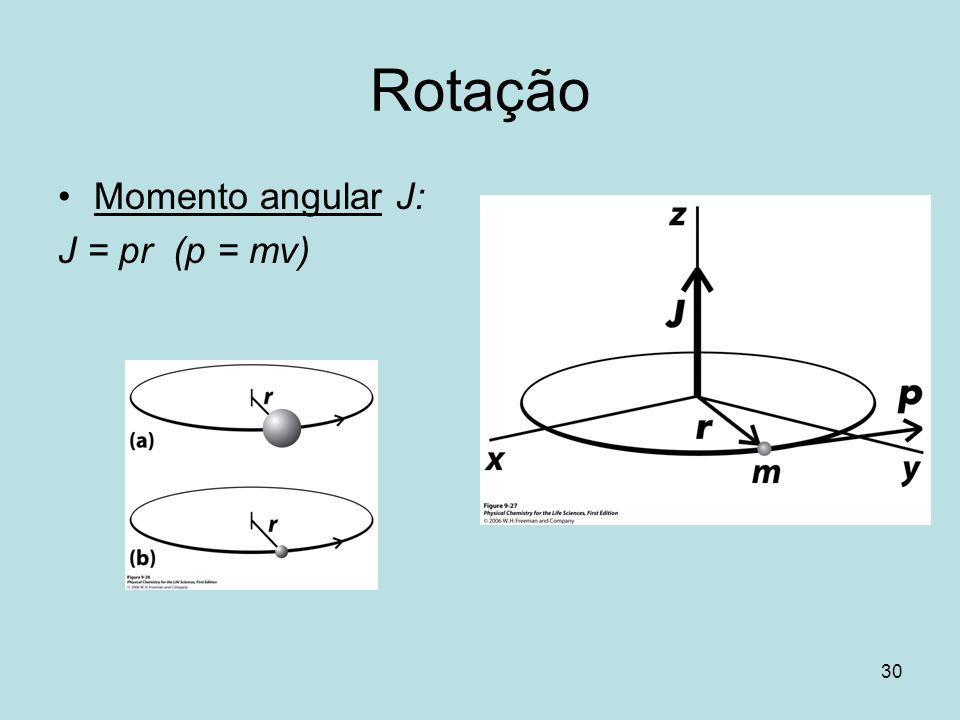 Rotação Momento angular J: J = pr (p = mv)