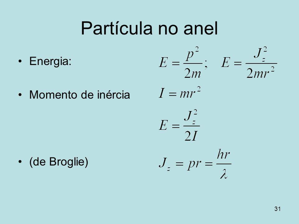 Partícula no anel Energia: Momento de inércia (de Broglie)