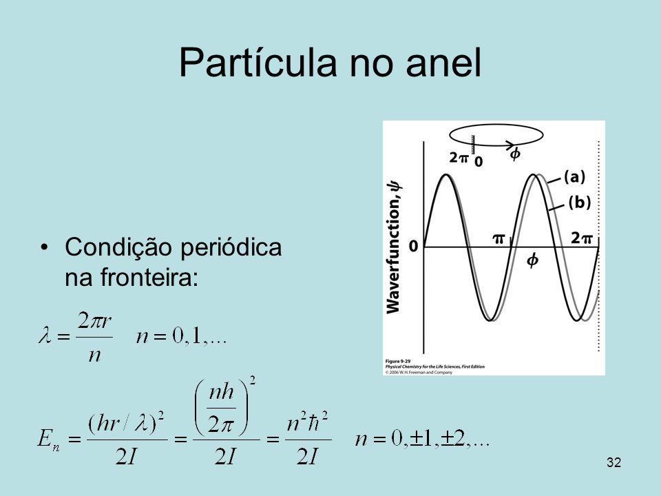 Partícula no anel Condição periódica na fronteira: