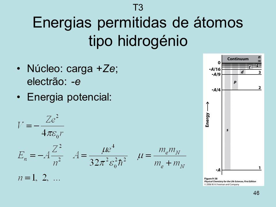 T3 Energias permitidas de átomos tipo hidrogénio